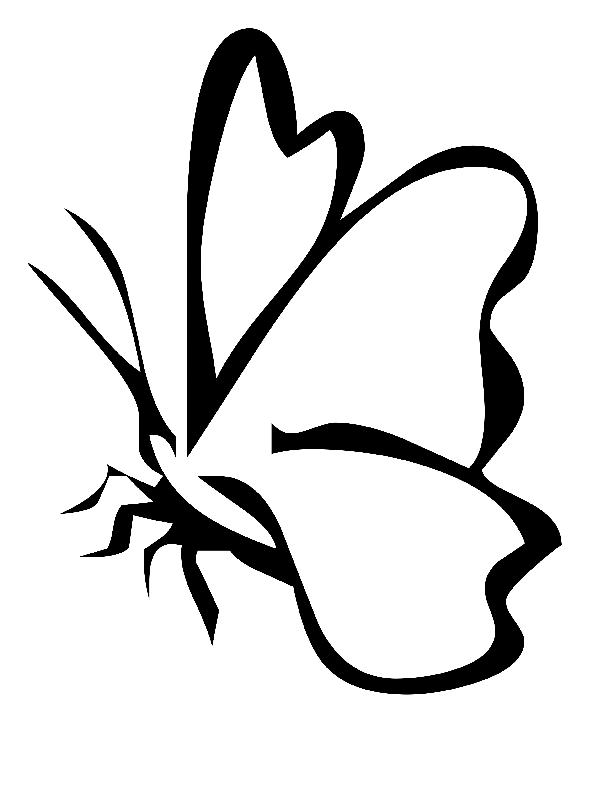 Butterfly wings coloring pages - Unusual Winged Butterfly Moth Wings